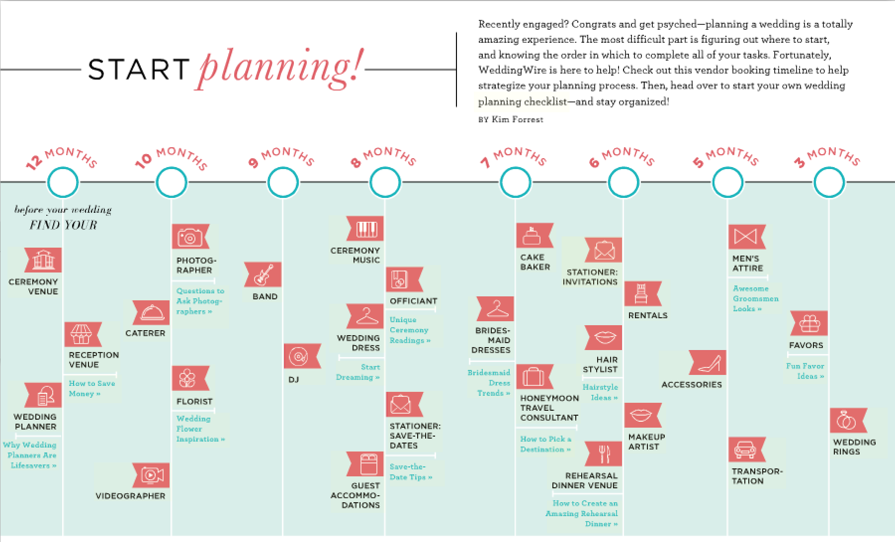 Timeline For Wedding Planning In 6 Months